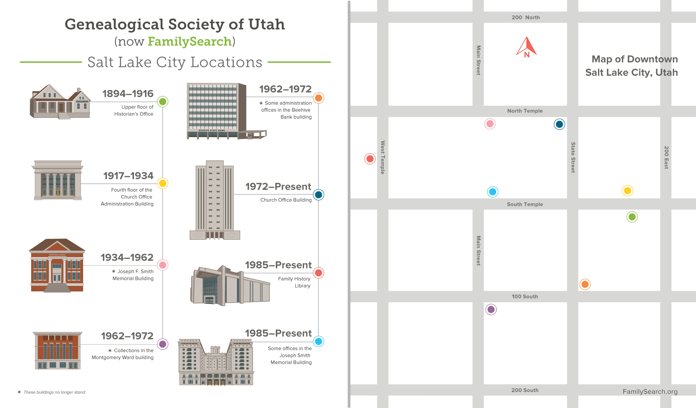 The Salt Lake City offices of FamilySearch, formerly known as the Genealogical Society of Utah, have changed over the past 125 years.