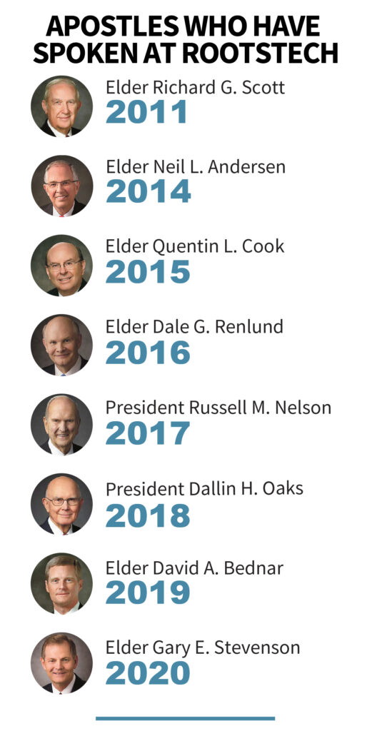 Apostles who have been keynote speakers at RootsTech since 2011.