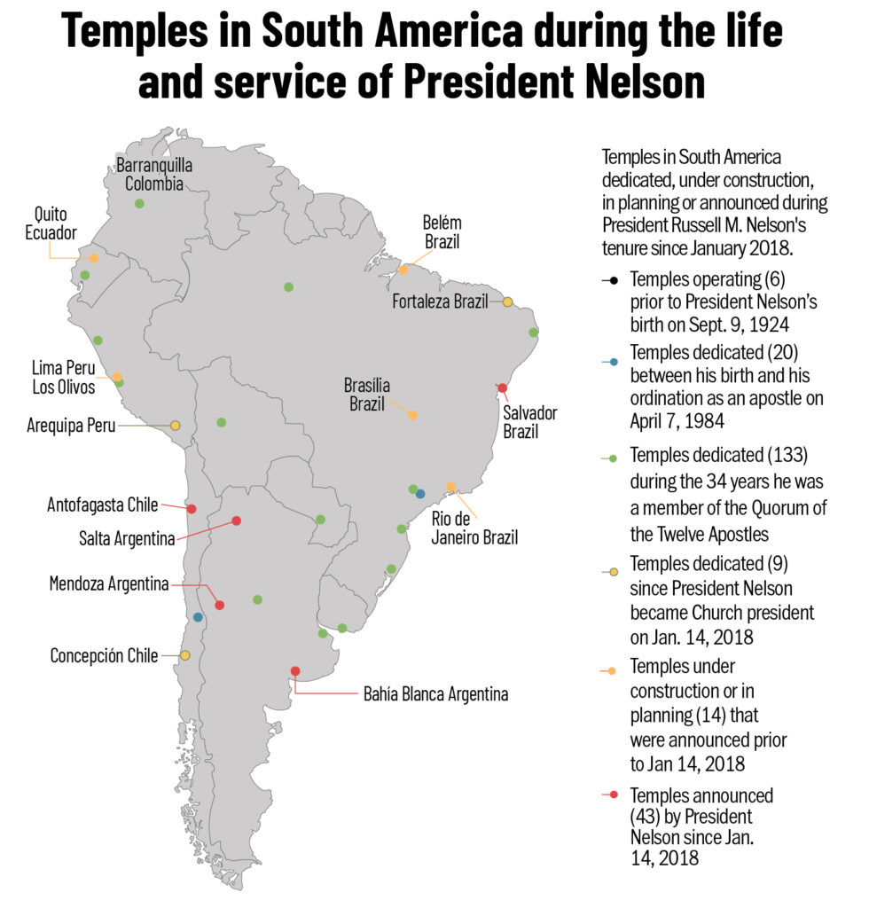 Temples in South America during the life and service of President Nelson. Key applies to entire map, not just this section.