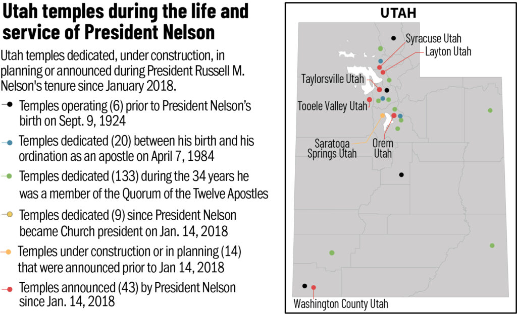 Utah temples during the life and service of President Nelson. Key applies to entire map, not just this section.