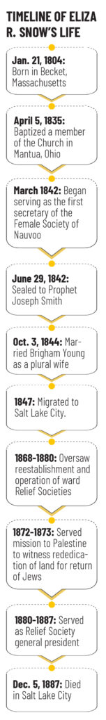 Timeline of Eliza R. Snow's life. Source: Joseph Smith Papers.