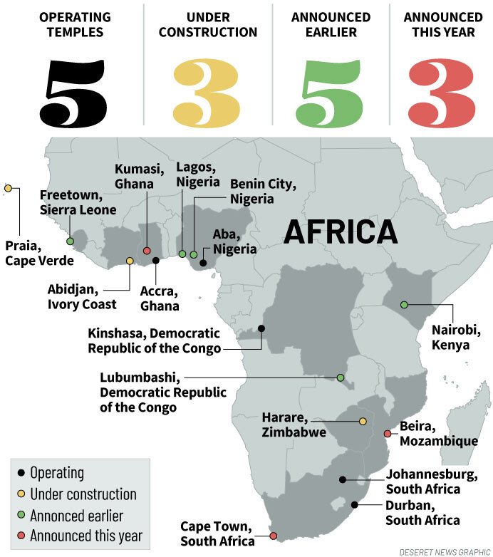Recently announced temple plans in Africa: Among the 20 new temples announced by President Russell M. Nelson in the April 2021 general conference, three locations are in Africa: Kumasi, Ghana; Cape Town, South Africa; and Beira, Mozambique
