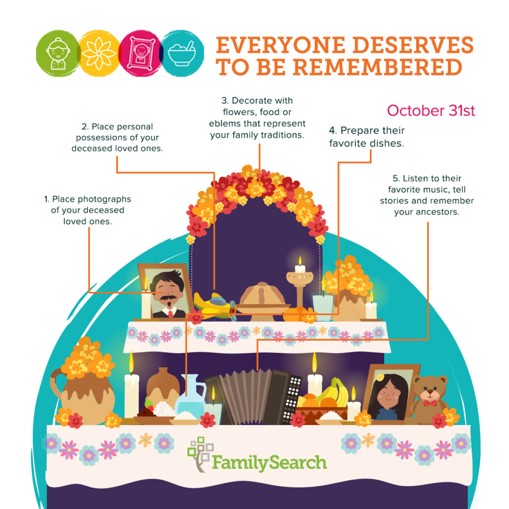 As part of the FamilySearch activities for Day of the Dead 2021, participants are invited to create a tribute to their ancestors on Oct. 31.